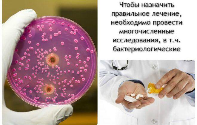 Для постановки диагноза необходимы исследования