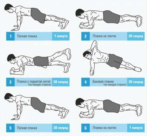 Комплекс упражнений планка