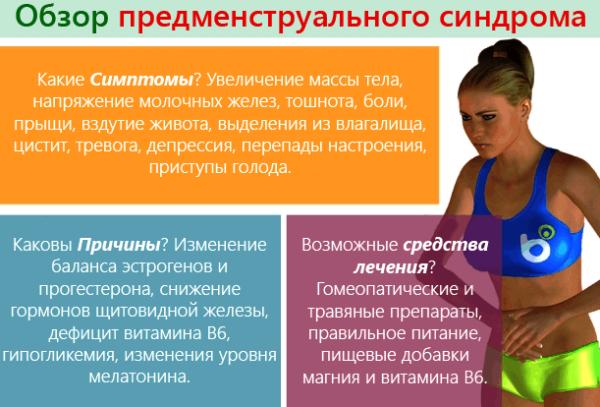 Основные отличия ПМС от беременности