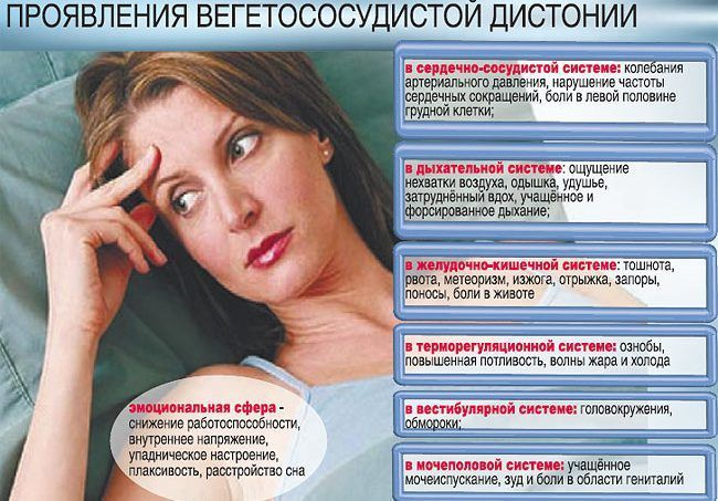Вегетативные расстройства при климаксе